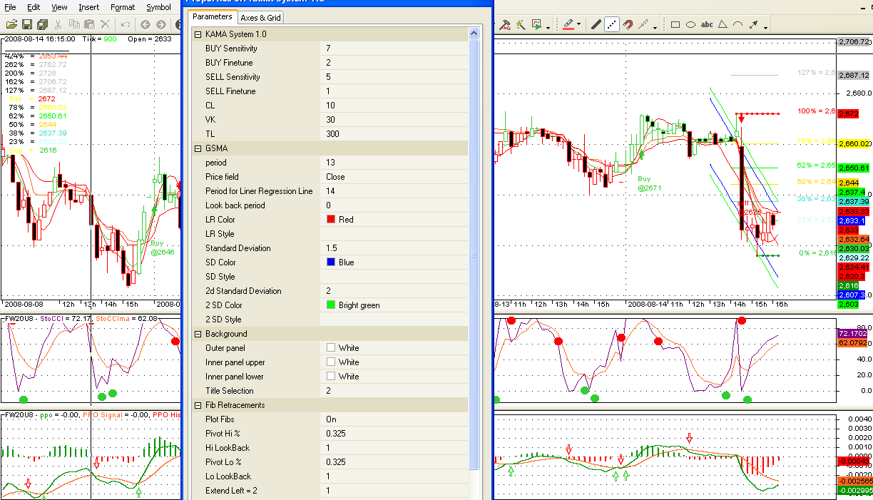 Code 2 trading system