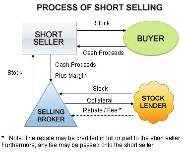 Stock market options explained