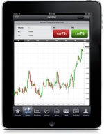 Forex app for blackberry