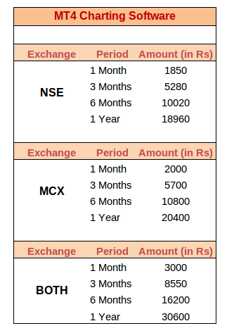 Nse options trading examples