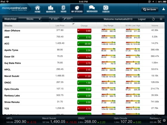 Binary equity options