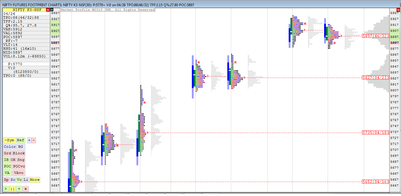 NIFTY_FUTURES_FOOTPRINT_CHARTS
