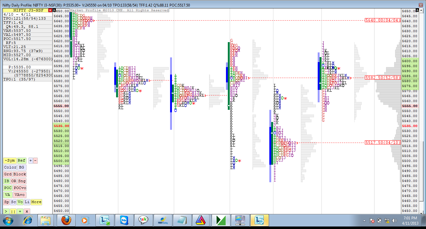 Nifty_Daily_Profile_12 apr