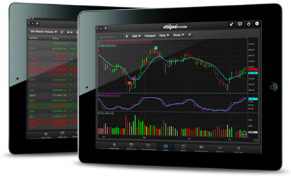 Forex charting software for ipad