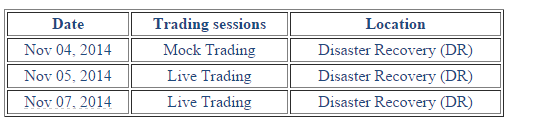 NSE Live Trading Disaster Recovery