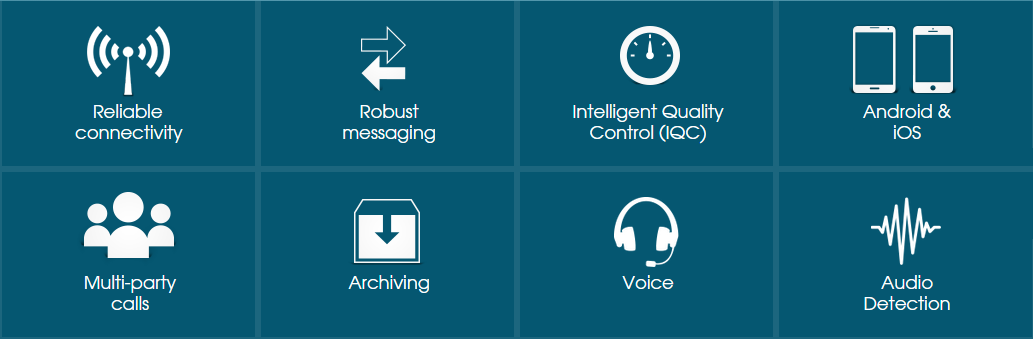 Features of Opentok