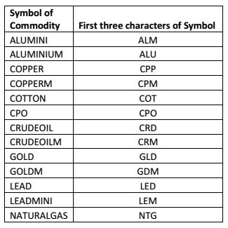 Spread trading symbol1