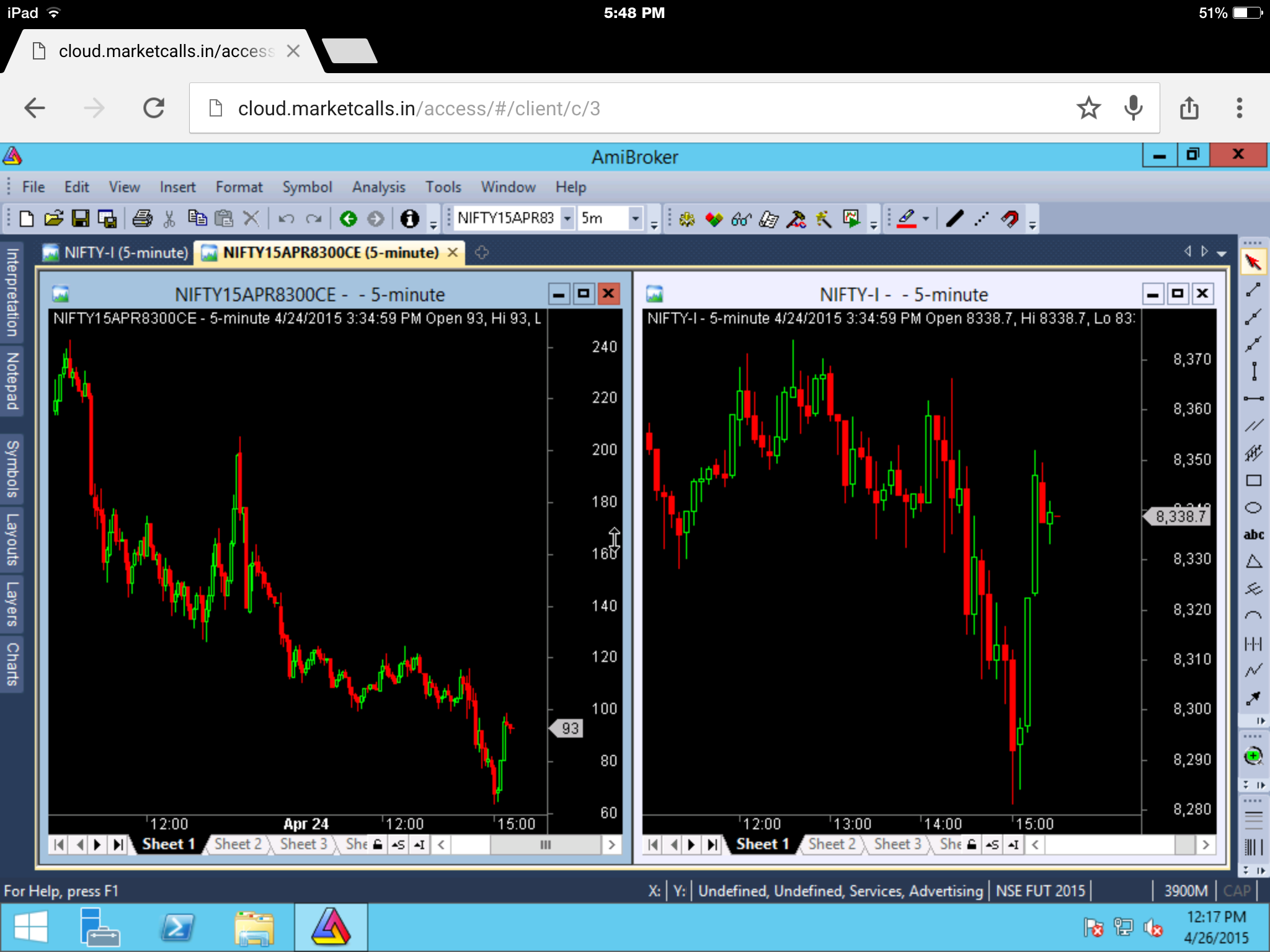 Daily forex system download