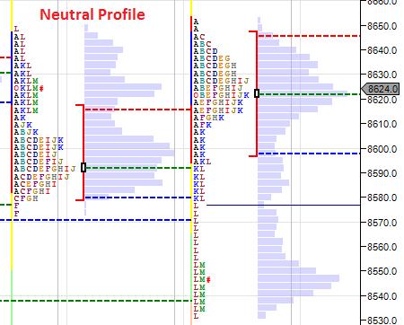 Neutral Profile