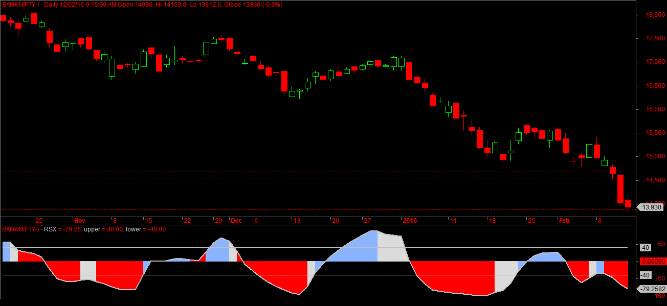 BNF Daily