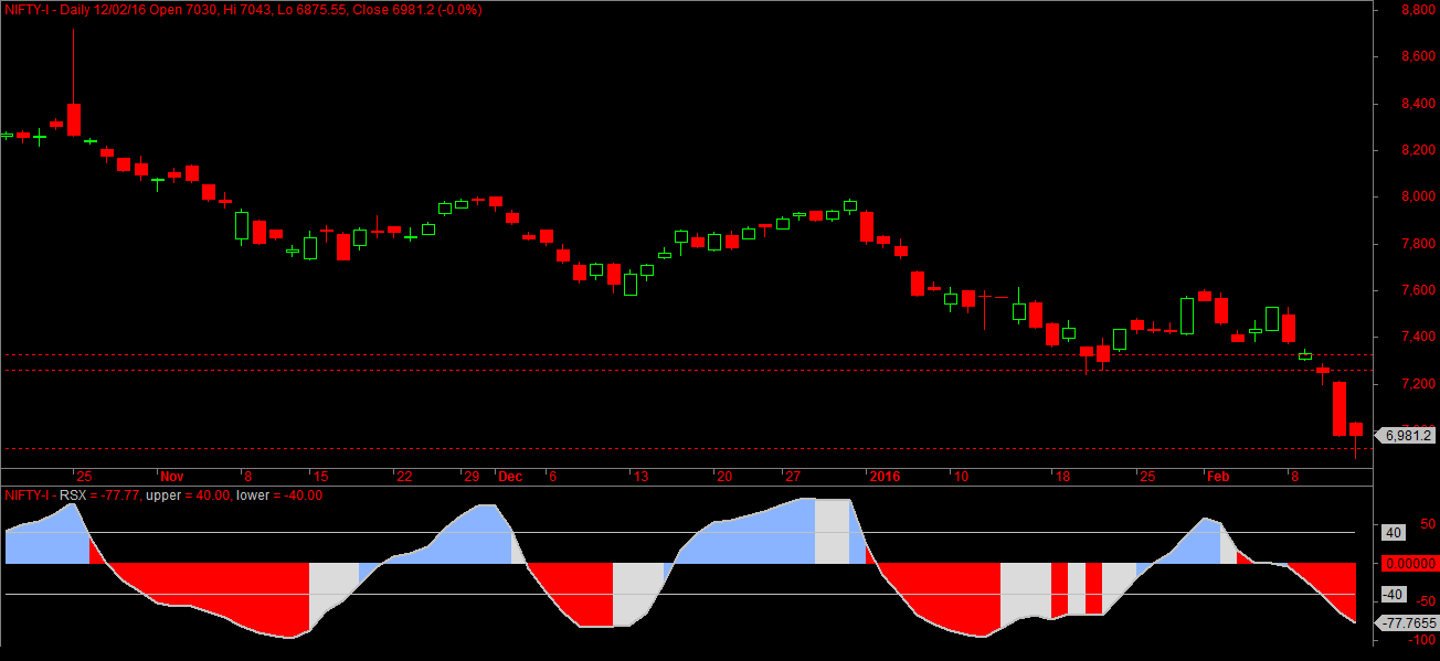 NF Daily