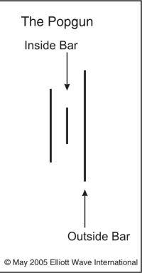 two-bar-patterns-02